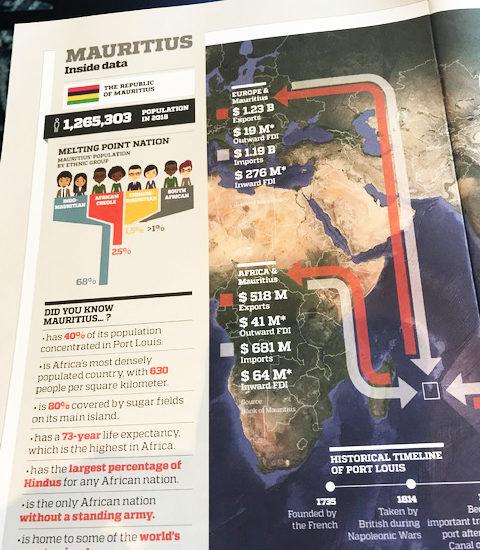 [International] Investir ou s'implanter à l'Île Maurice, une porte d'entrée sur le continent africain
